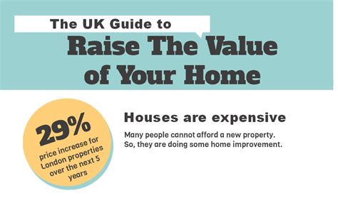 the uk guide to raise the value of your home
