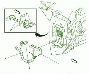 chevrolet fuse box diagram fuse box chevrolet impala left
