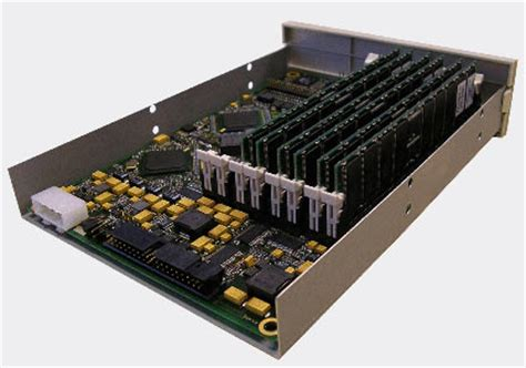 solid state ram drives flash drives ram drives hyperdrive 4