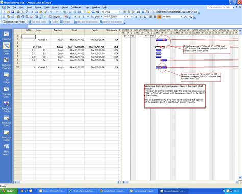 Microsoft Project 2007 a strange problem with progress points in ms project