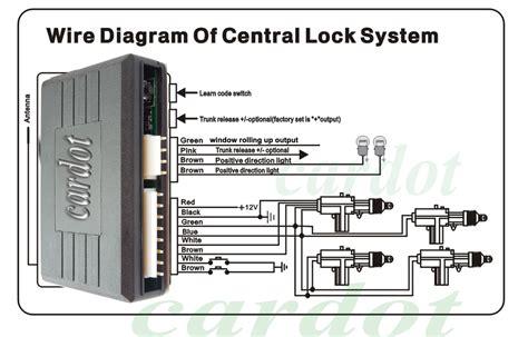 cardot top quality smart car alarmpke car alarmalarm carcar alarm installation brand product