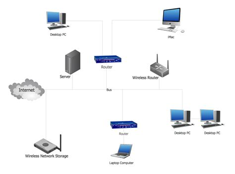 network layout topology star network topology hotel network topology diagram