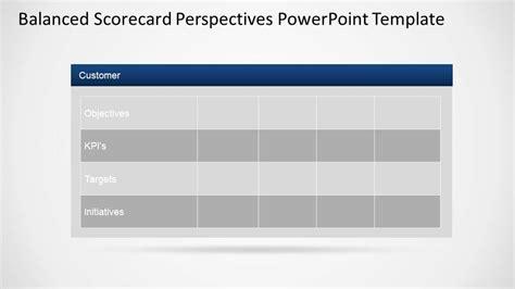 balanced scorecard powerpoint template balanced scorecard perspectives powerpoint template