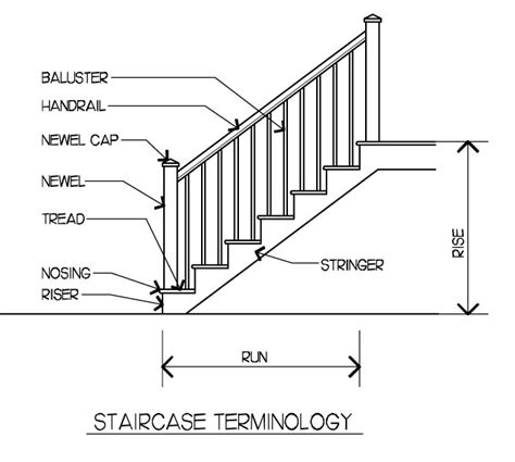 stairs stairs stairs lenore design