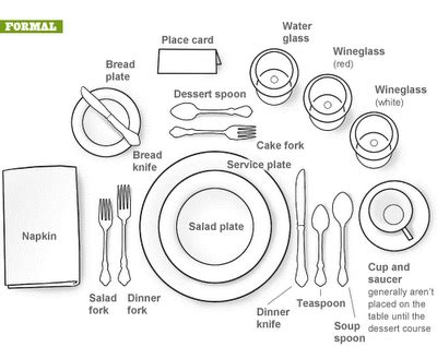 how to properly set a table the modern guide to becoming a more classy woman manners