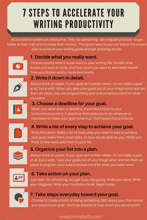 7 Steps To by 7 Steps To Accelerate Your Writing Productivity Infographic