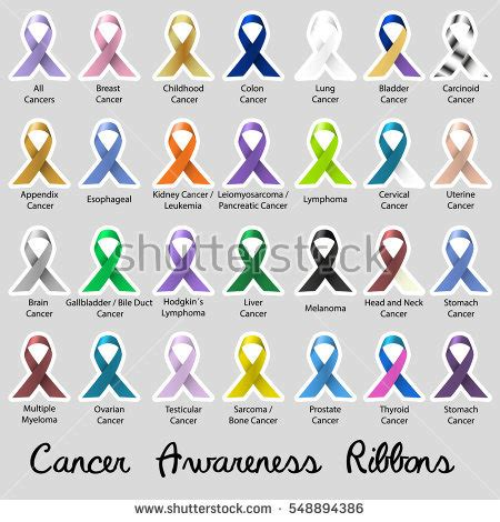 what color is melanoma what color is melanoma 28 images pin colors of cancer