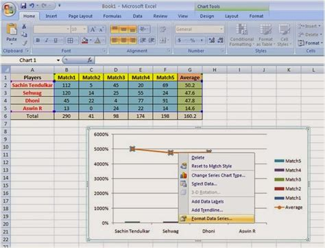 format secondary axis excel 2007 how to use secondary axis multiple axis chart in excel