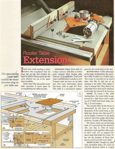how to build a table saw workstation table saw workstation plans woodarchivist