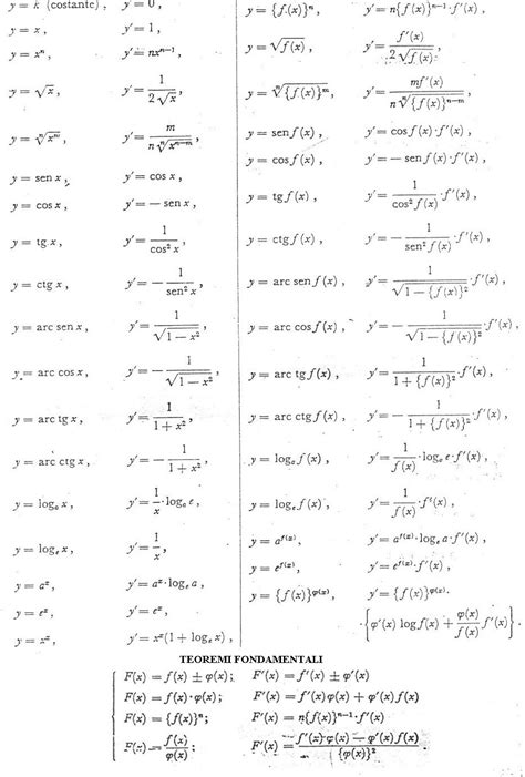 tavole integrali derivate tabella derivate semplici e composte web desktop