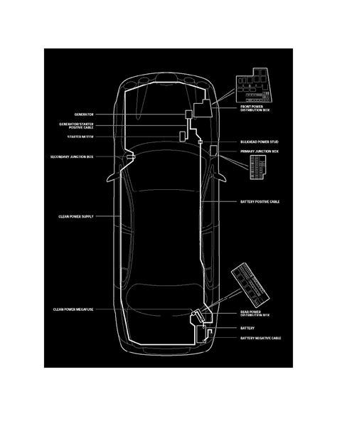 fuse box jaguar s type 2000 wiring diagram 2018