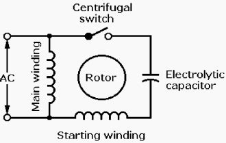 start and run capacitors for single phase motor few words about capacitor start cs motors