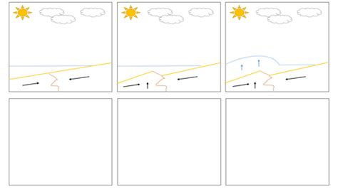 Tsunami Worksheets For Middle School by Tsunami Formation Activity Comic By Sam 512