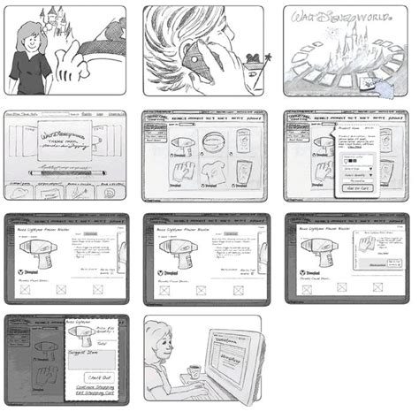 Ux Storyboards Google Search Ux Storyboards Pinterest Search Ux Storyboard Template