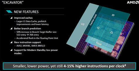 Harga Acer Nitro 5 Amd computex 2015 amd luncurkan carrizo processor a series