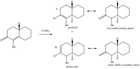 resonant pattern formation in a chemical system organic chemistry regioselective enolate formation
