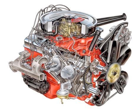 v8 camaro engine chevy 350 v8 engine diagram chevy 305 v8 engine wiring