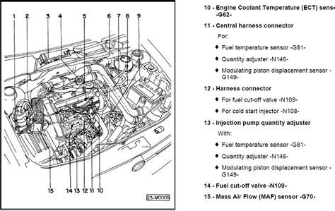 1999 Vw Passat Parts Diagram vw passat engine parts diagram automotive parts diagram