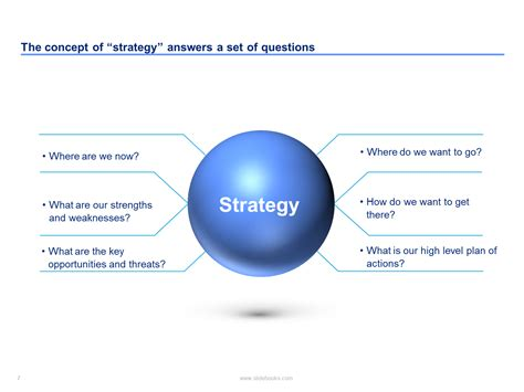 strategy training corporate business strategy training