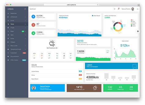 admin dashboard template 20 best bootstrap admin templates for web apps 2017 colorlib