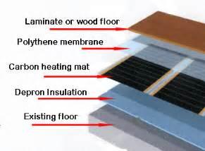 laminate flooring laminate flooring backer board