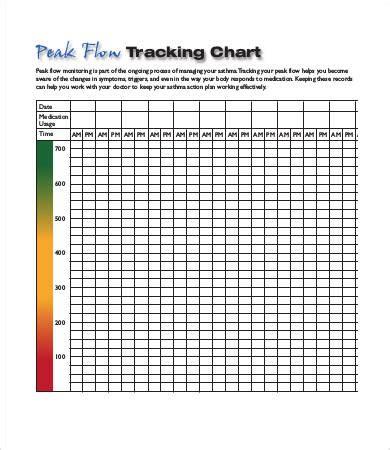 56 Super Asthma Peak Flow Chart Excel Flowchart Asthma Diary Template