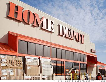 the home depot perspective the market surge