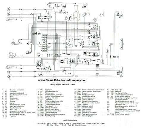 volvo 850 wiring diagram 24 wiring diagram images