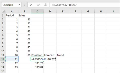 How To Find Sales Forecast And Trend Function In Excel Easy Excel Tutorial