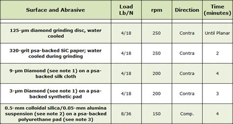 Partial Vacuum Pressure Types Of Backfill Partial Pressure And Cooling Gases For