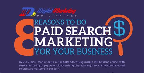 8 Reasons To Be A by 8 Reasons To Do Paid Search Marketing For Your Business