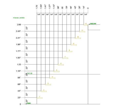 larghezza scale interne larghezza scala interna