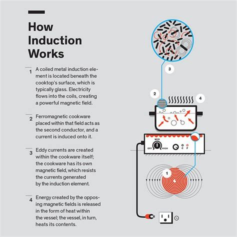 how does inductor works how does the inductor work 28 images inductance of two adjacent inductive coils induction