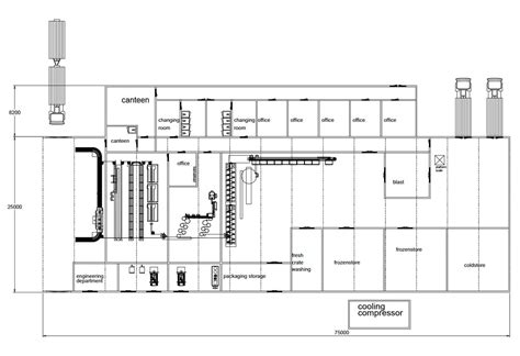 workshop layout for food processing poultry processing plant layout virtual tour