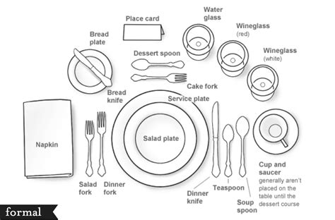 formal table setting how to properly set the table fashion meets food