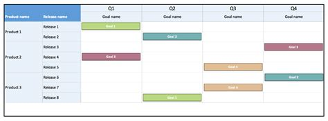 16 Free Product Roadmap Templates Aha Technology Roadmap Template Excel