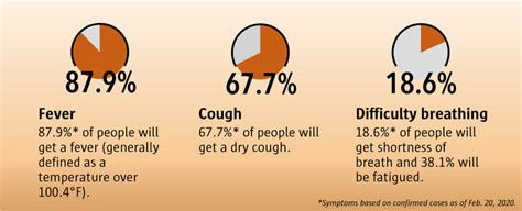 facts   coronavirus    prevent covid