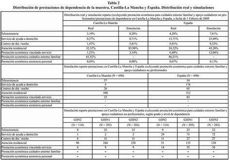 Prestaciones De Ley Mexico 2016 Tabla | tabla de prestaciones newhairstylesformen2014 com