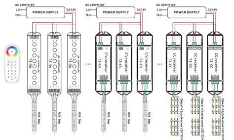 rgb led wiring diagram to controller 36 wiring diagram