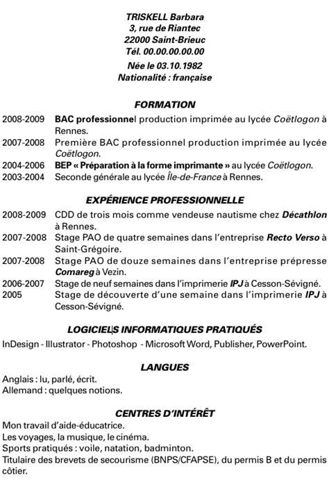 Conseils Cv Et Lettre De Motivation Exemple Cv Lettre De Motivation Cv Anonyme