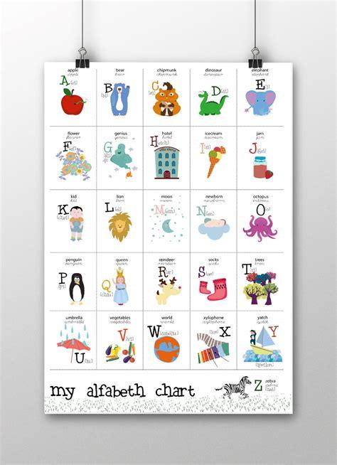 pronuncia lettere alfabeto italiano alfabetiere inglese con pronuncia alfabeto inglese lettere