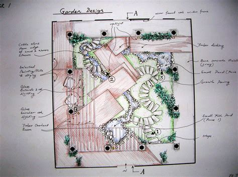Garden Design Layout Landscape Wk By Er T C At Coroflot