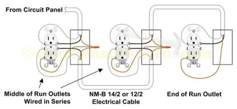 proper outlet wiring free wiring diagrams