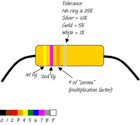 exles of resistors in electricity circuit board metal meet forums