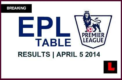 epl table result live blue jackets manual pdf live scores and results