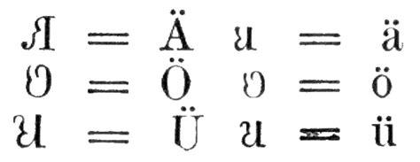lettere con l umlaut volap 252 k