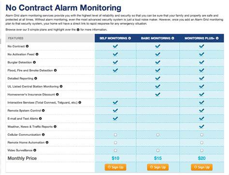 alarm grid reviews real customer reviews