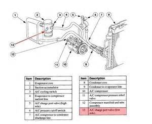 ac wiring diagram for 2002 lincoln town car 2002 hyundai
