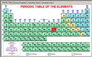 gallery for gt atomic structure periodic table