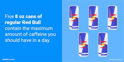 Max Amount Of Caffeine You Can Intake Per Day Based On Various Popular Drinks   DesignTAXI.com